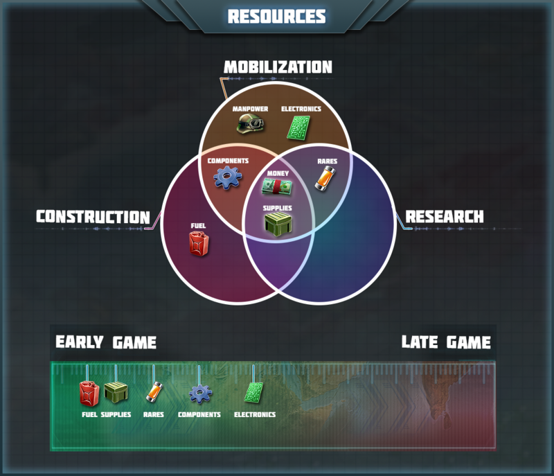 ResourcesInfo.png